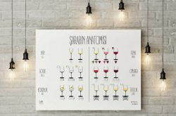 Şarabın Anatomisi Posteri